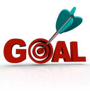 Why Is Goal Setting Important For Inbound Marketing